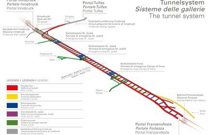 3D-Tunnelsystem - SÜD-NORD Ansicht